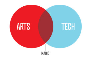 art and tech